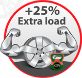 Increased maximum load